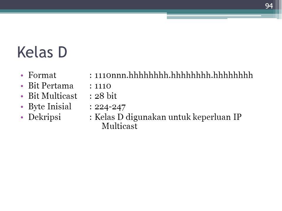 Kelas D Format :1110nnn.hhhhhhhh.hhhhhhhh.hhhhhhhh Bit Pertama :1110 Bit Multicast:28 bit Byte Inisial:224-247 Dekripsi:Kelas D digunakan untuk keperl