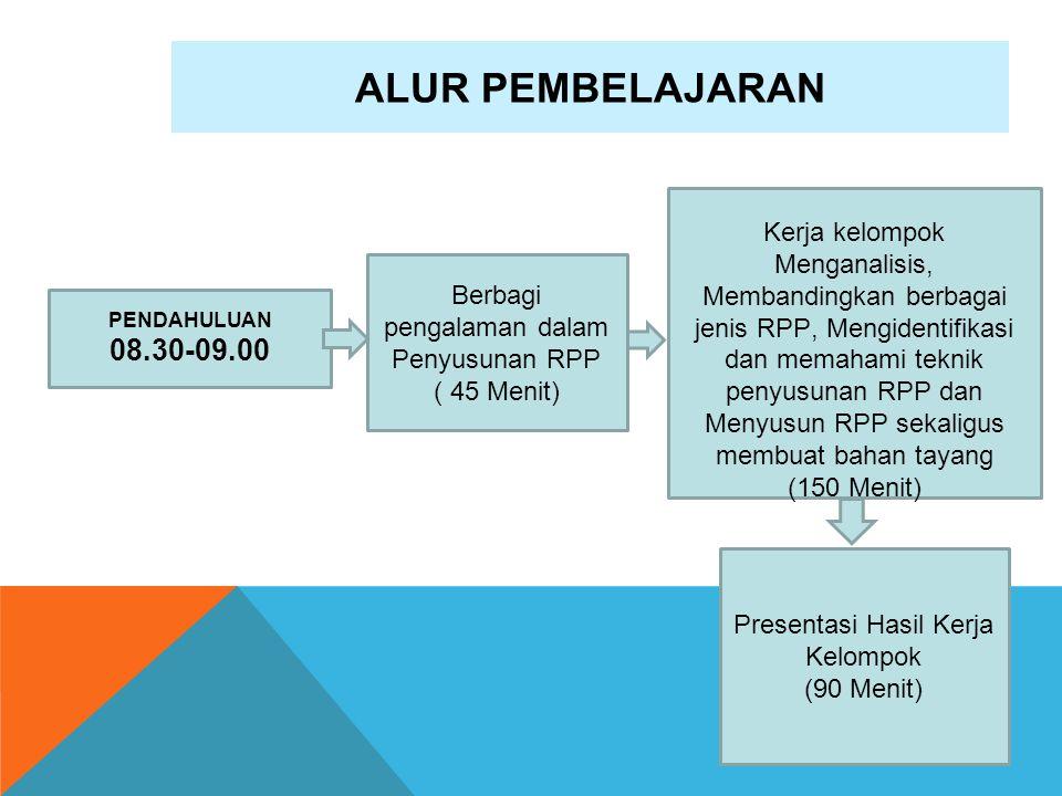 PENDAHULUAN 08.30-09.00 Berbagi pengalaman dalam Penyusunan RPP ( 45 Menit) Kerja kelompok Menganalisis, Membandingkan berbagai jenis RPP, Mengidentif