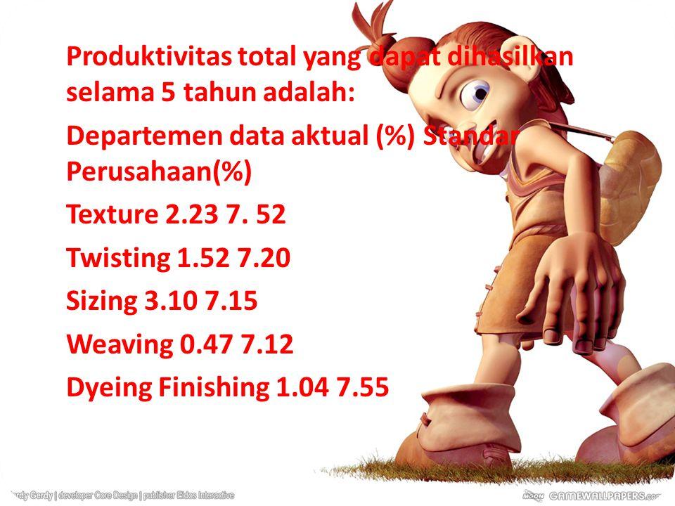 Produktivitas total yang dapat dihasilkan selama 5 tahun adalah: Departemen data aktual (%) Standar Perusahaan(%) Texture 2.23 7. 52 Twisting 1.52 7.2