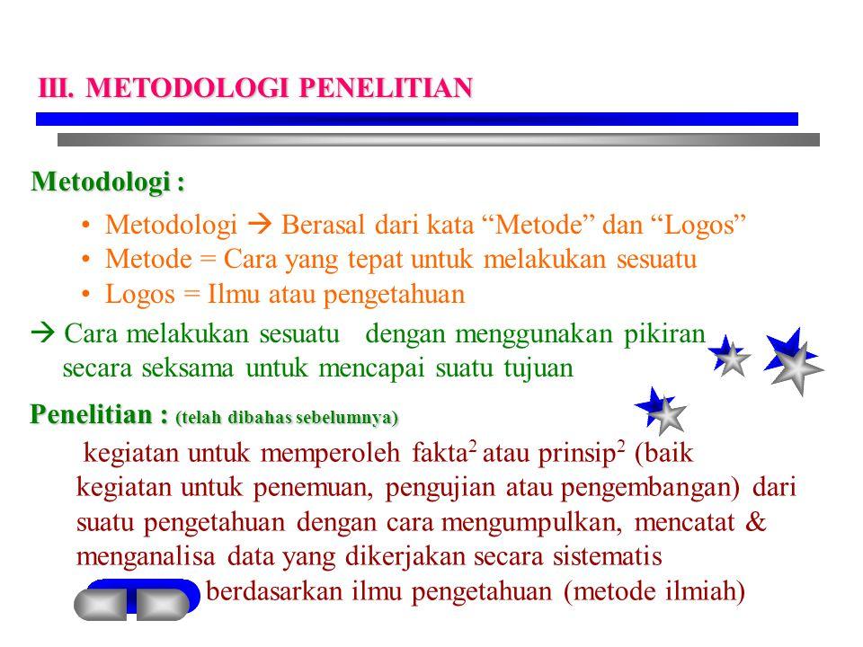 """Metodologi : Metodologi  Berasal dari kata """"Metode"""" dan """"Logos"""" Metode = Cara yang tepat untuk melakukan sesuatu Logos = Ilmu atau pengetahuan  Cara"""