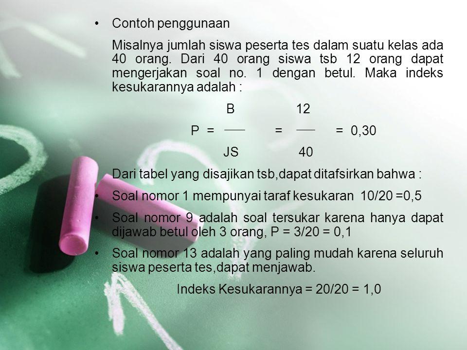 Contoh penggunaan Misalnya jumlah siswa peserta tes dalam suatu kelas ada 40 orang. Dari 40 orang siswa tsb 12 orang dapat mengerjakan soal no. 1 deng