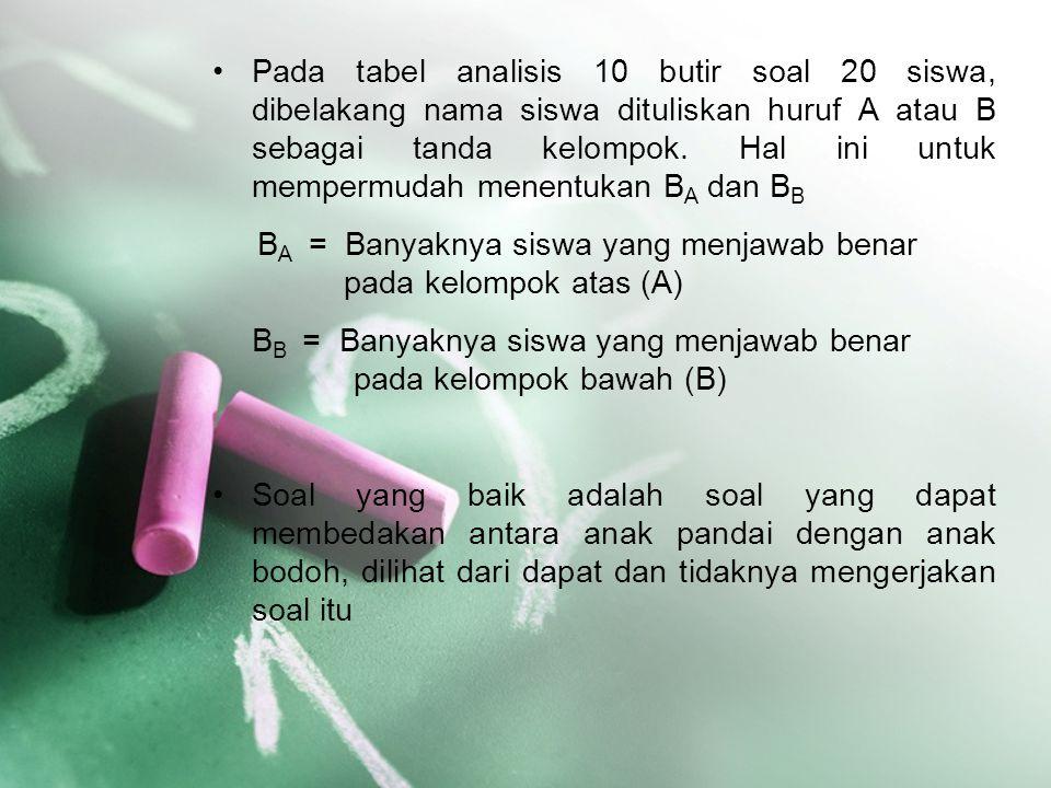 Pada tabel analisis 10 butir soal 20 siswa, dibelakang nama siswa dituliskan huruf A atau B sebagai tanda kelompok. Hal ini untuk mempermudah menentuk