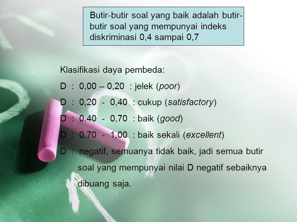 Butir-butir soal yang baik adalah butir- butir soal yang mempunyai indeks diskriminasi 0,4 sampai 0,7 Klasifikasi daya pembeda: D : 0,00 – 0,20 : jele