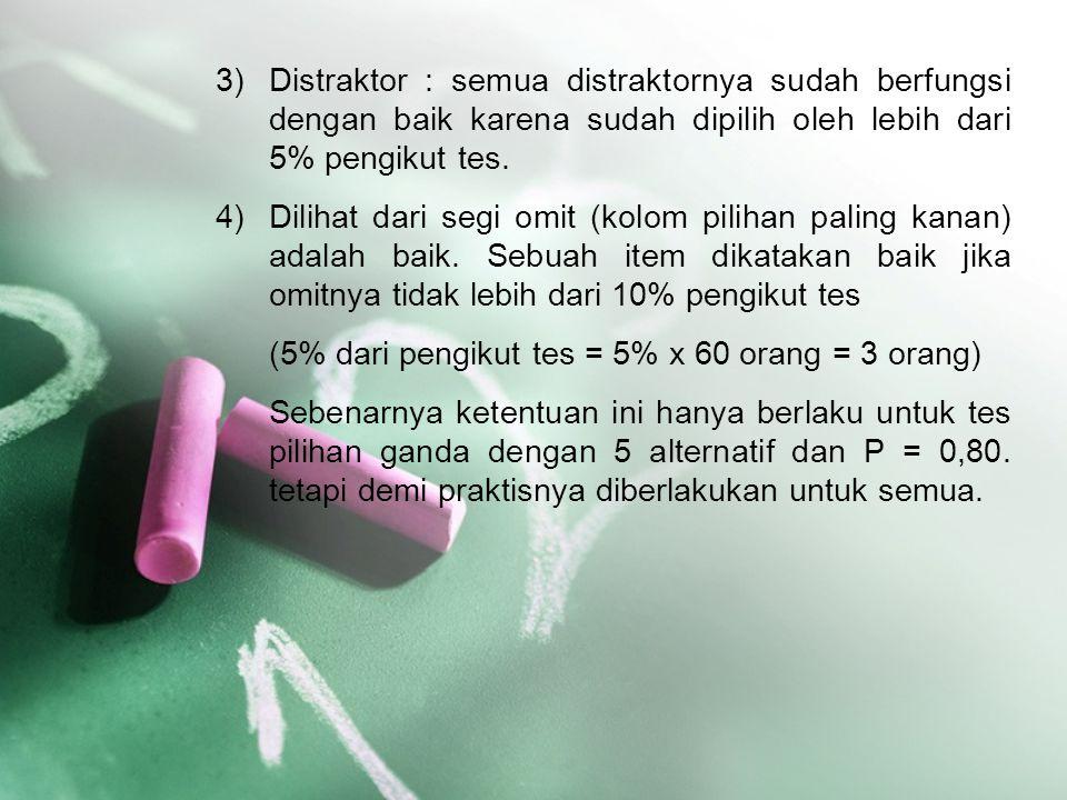3)Distraktor : semua distraktornya sudah berfungsi dengan baik karena sudah dipilih oleh lebih dari 5% pengikut tes. 4)Dilihat dari segi omit (kolom p