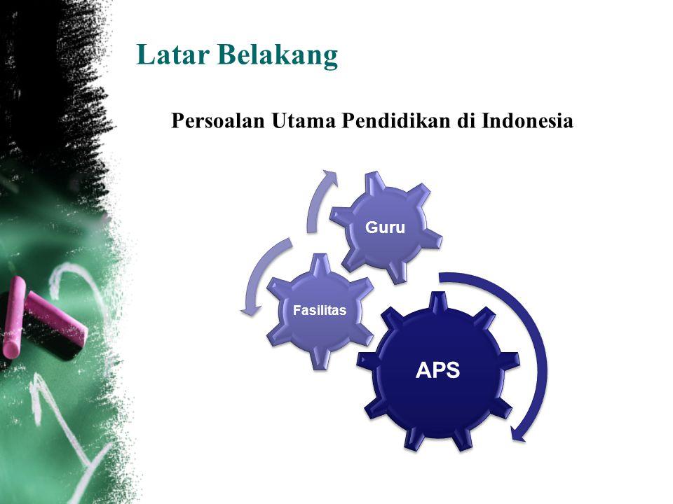 Latar Belakang Persoalan Utama Pendidikan di Indonesia APS Fasilitas Guru