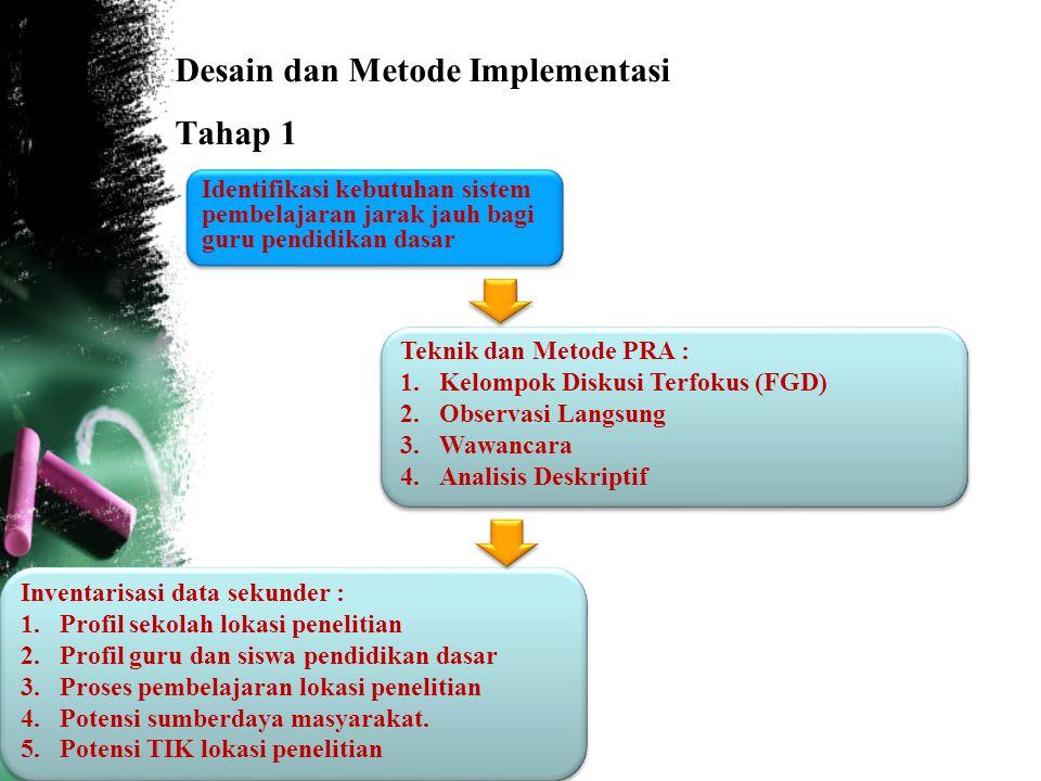 Desain dan Metode Implementasi Tahap 1 Identifikasi kebutuhan sistem pembelajaran jarak jauh bagi guru pendidikan dasar Inventarisasi data sekunder :