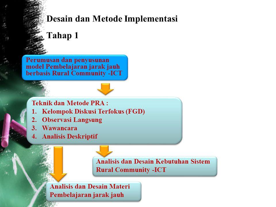 Perumusan dan penyusunan model Pembelajaran jarak jauh berbasis Rural Community -ICT Analisis dan Desain Materi Pembelajaran jarak jauh Analisis dan D