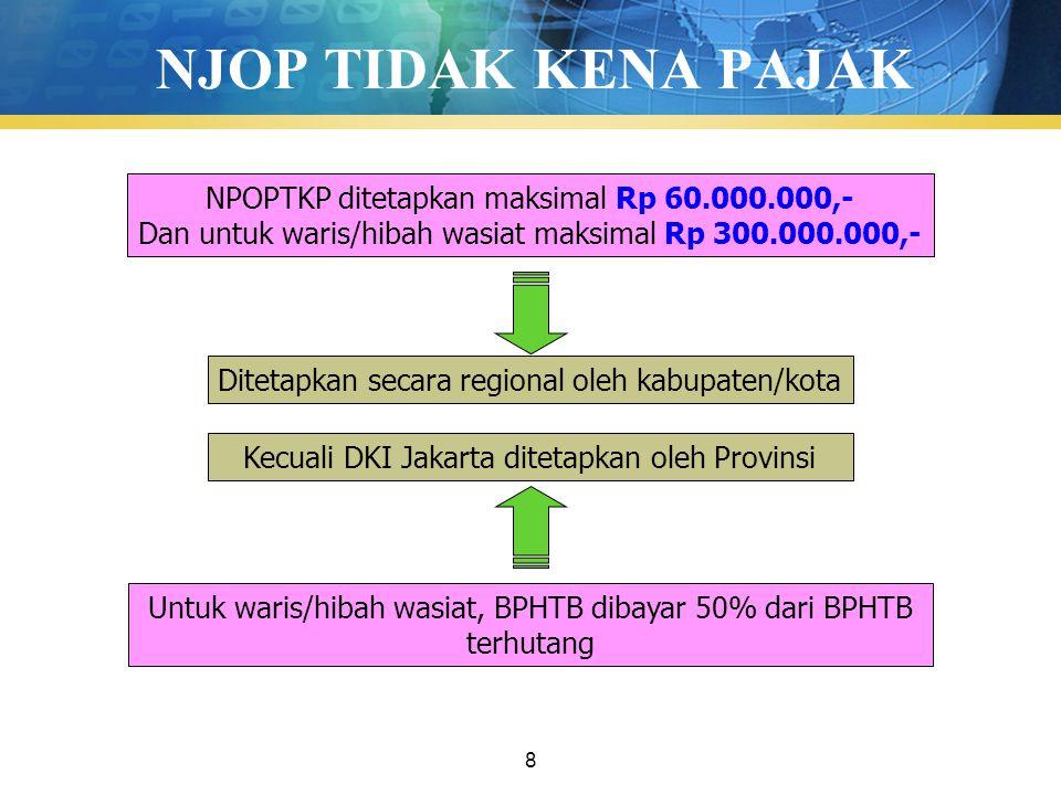 8 NJOP TIDAK KENA PAJAK NPOPTKP ditetapkan maksimal Rp 60.000.000,- Dan untuk waris/hibah wasiat maksimal Rp 300.000.000,- Ditetapkan secara regional oleh kabupaten/kota Kecuali DKI Jakarta ditetapkan oleh Provinsi Untuk waris/hibah wasiat, BPHTB dibayar 50% dari BPHTB terhutang