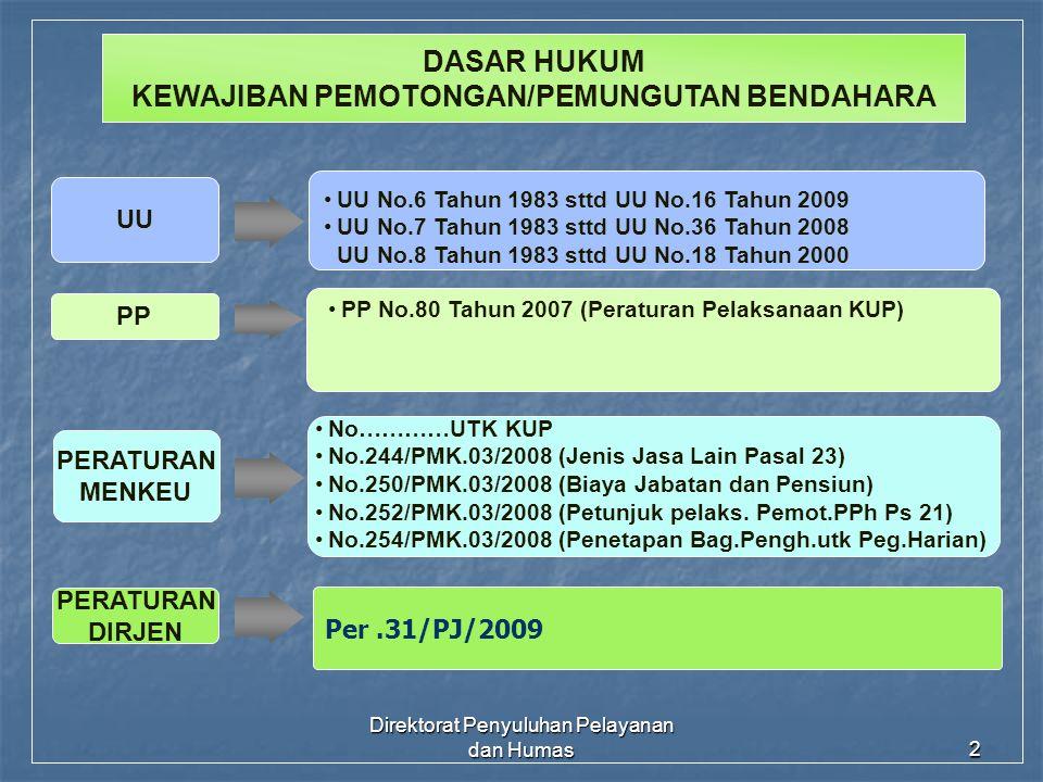 Direktorat Penyuluhan Pelayanan dan Humas73 CONTOH SURAT SETORAN PAJAK (SSP) LEMBAR 1 & 3