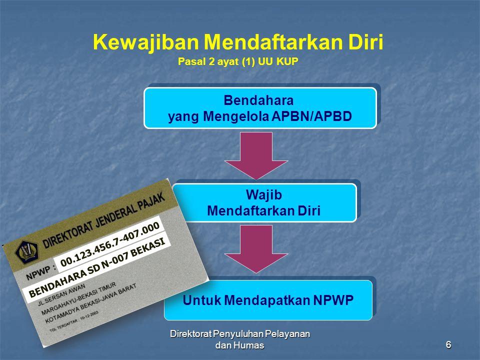 Direktorat Penyuluhan Pelayanan dan Humas7 Tempat Mendaftarkan Diri Per.