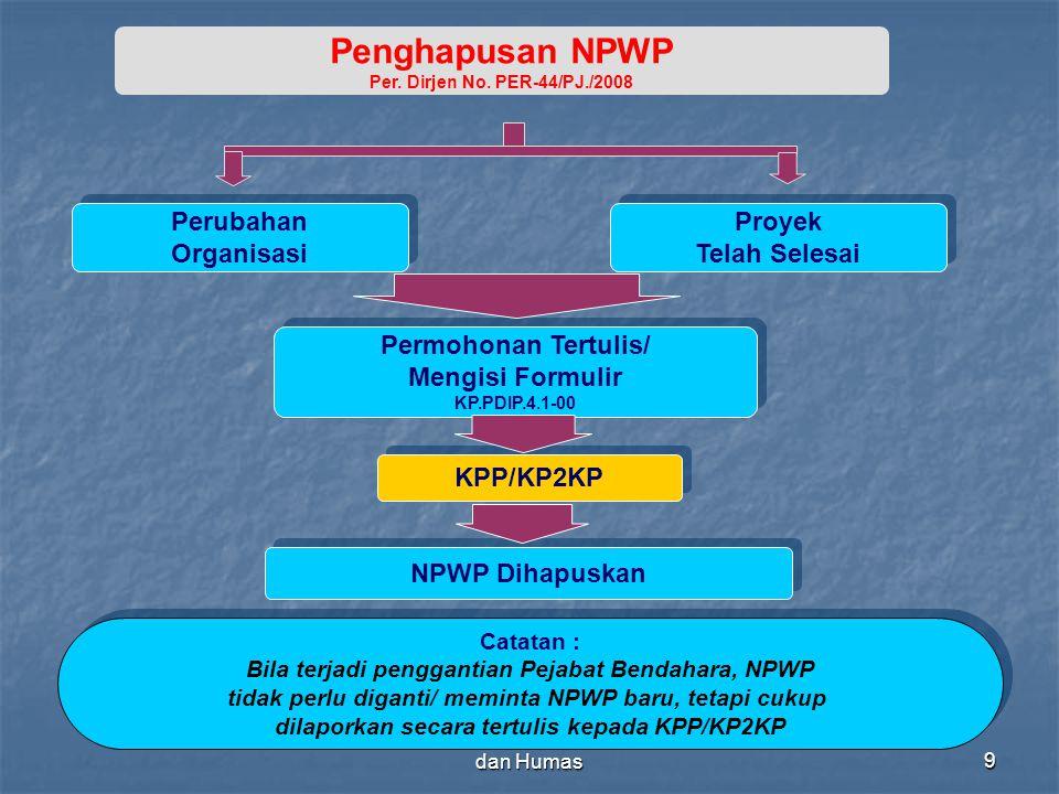 Direktorat Penyuluhan Pelayanan dan Humas60 CONTOH BUKTI POTONG PPh PS.23