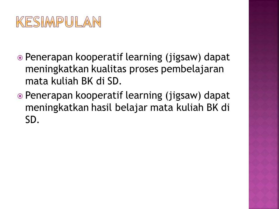  Penerapan kooperatif learning (jigsaw) dapat meningkatkan kualitas proses pembelajaran mata kuliah BK di SD.  Penerapan kooperatif learning (jigsaw