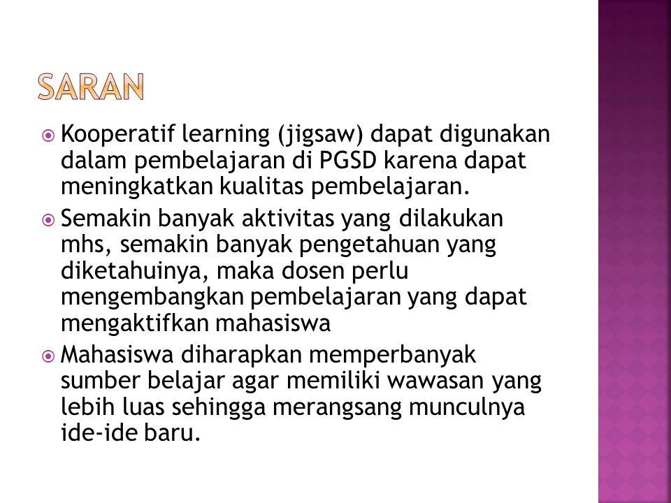  Kooperatif learning (jigsaw) dapat digunakan dalam pembelajaran di PGSD karena dapat meningkatkan kualitas pembelajaran.  Semakin banyak aktivitas