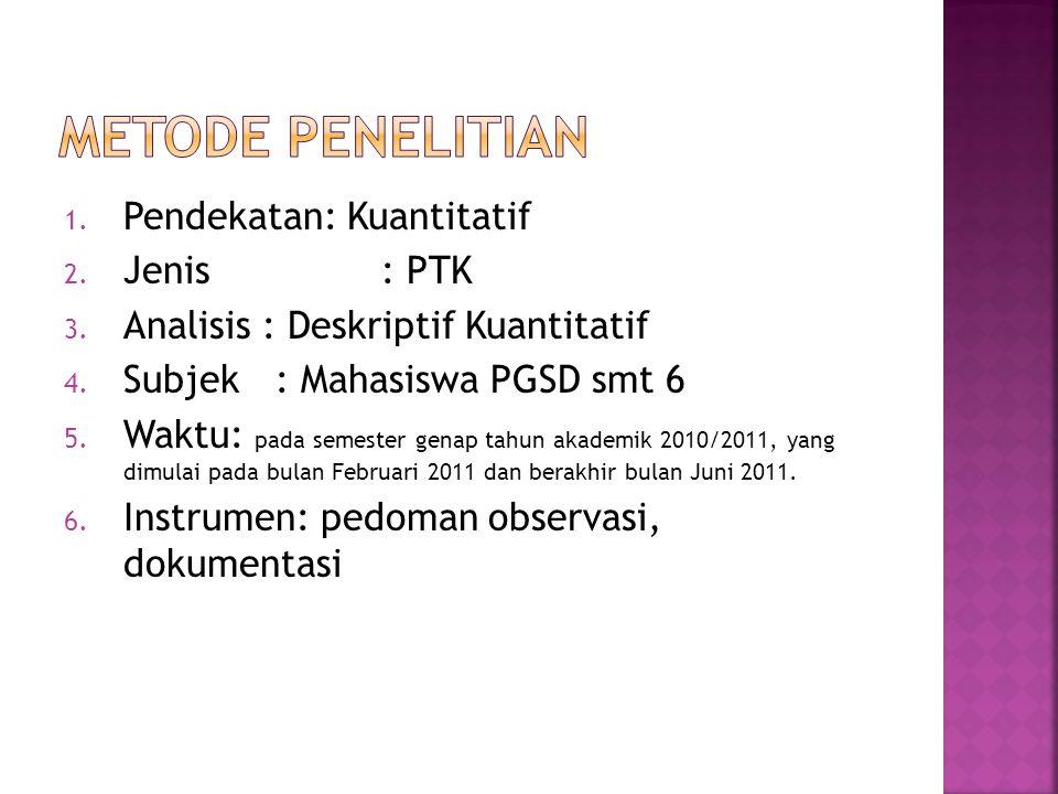 1. Pendekatan: Kuantitatif 2. Jenis: PTK 3. Analisis : Deskriptif Kuantitatif 4. Subjek: Mahasiswa PGSD smt 6 5. Waktu: pada semester genap tahun akad