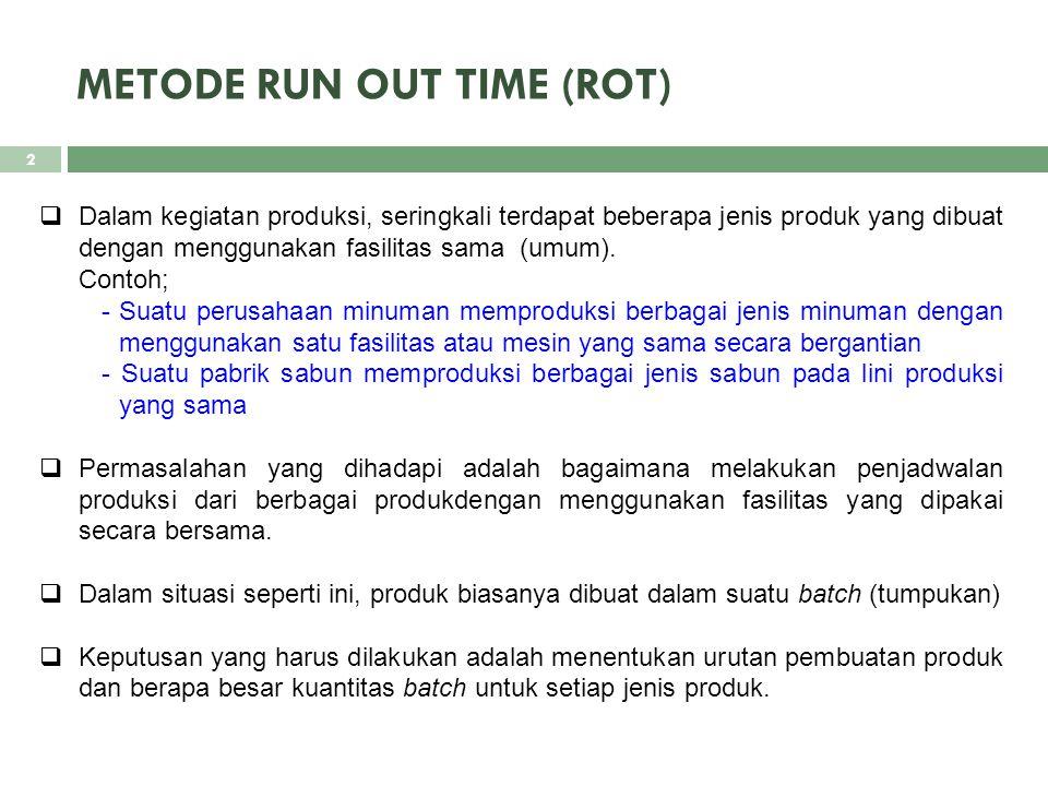 METODE RUN OUT TIME (ROT)  Dalam kegiatan produksi, seringkali terdapat beberapa jenis produk yang dibuat dengan menggunakan fasilitas sama (umum). C
