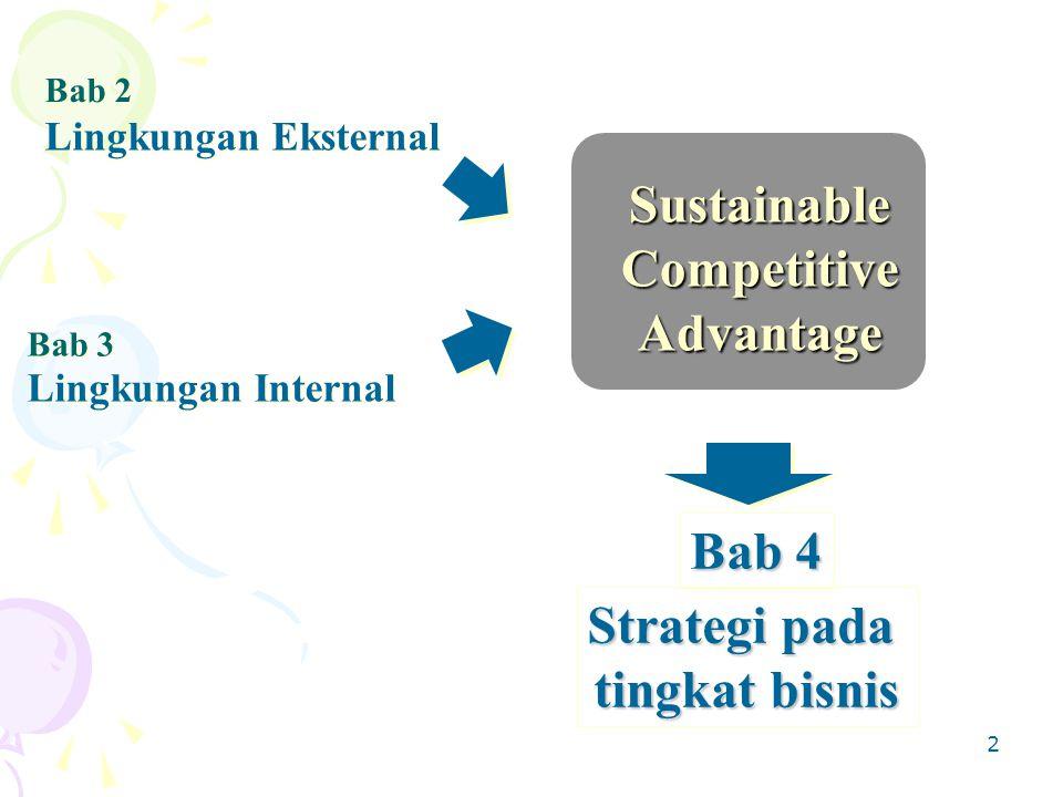 2 Bab 4 Strategi pada tingkat bisnis SustainableCompetitiveAdvantage Bab 2 Lingkungan Eksternal Bab 3 Lingkungan Internal