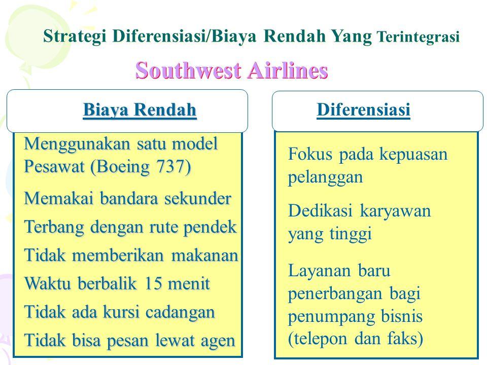 31 Southwest Airlines Strategi Diferensiasi/Biaya Rendah Yang Terintegrasi Menggunakan satu model Pesawat (Boeing 737) Memakai bandara sekunder Terbang dengan rute pendek Waktu berbalik 15 menit Tidak memberikan makanan Tidak ada kursi cadangan Tidak bisa pesan lewat agen Biaya Rendah Fokus pada kepuasan pelanggan Layanan baru penerbangan bagi penumpang bisnis (telepon dan faks) Layanan baru penerbangan bagi penumpang bisnis (telepon dan faks) Dedikasi karyawan yang tinggi Diferensiasi