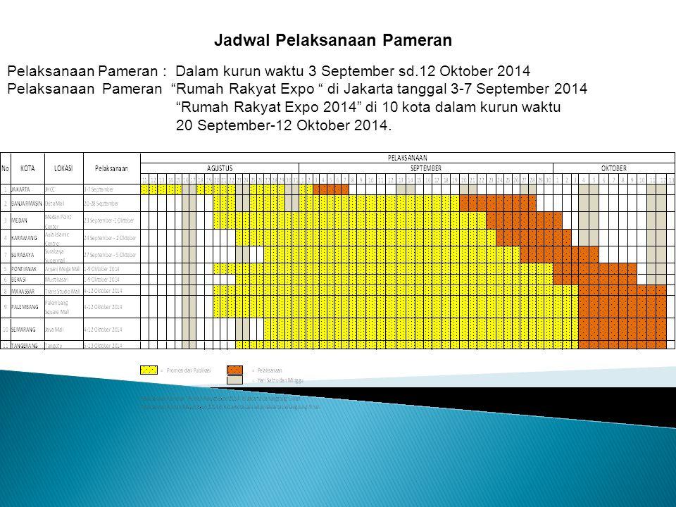 """Jadwal Pelaksanaan Pameran Pelaksanaan Pameran : Dalam kurun waktu 3 September sd.12 Oktober 2014 Pelaksanaan Pameran """"Rumah Rakyat Expo """" di Jakarta"""