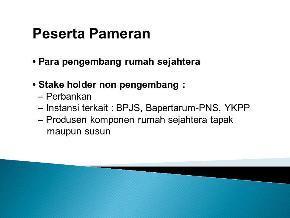 Peserta Pameran Para pengembang rumah sejahtera Stake holder non pengembang : – Perbankan – Instansi terkait : BPJS, Bapertarum-PNS, YKPP – Produsen k