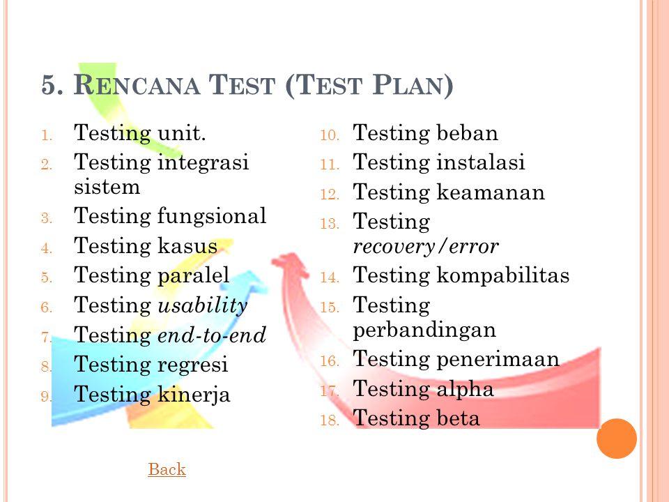 5.R ENCANA T EST (T EST P LAN ) 1. Testing unit. 2.