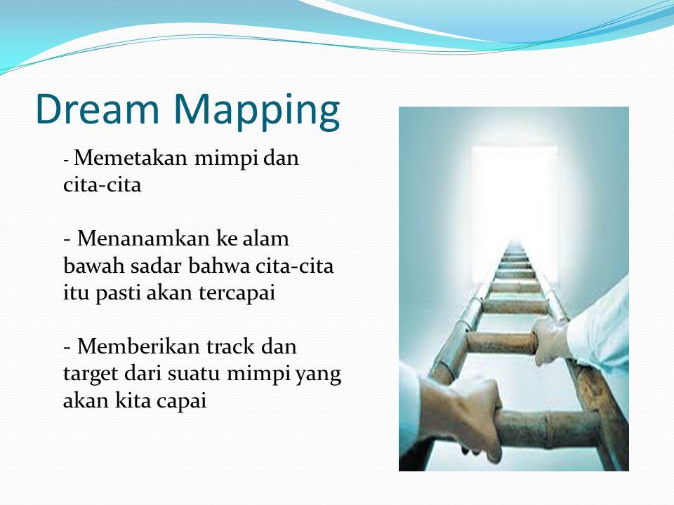 Dream Mapping - Memetakan mimpi dan cita-cita - Menanamkan ke alam bawah sadar bahwa cita-cita itu pasti akan tercapai - Memberikan track dan target dari suatu mimpi yang akan kita capai