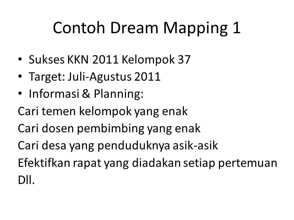 Contoh Dream Mapping 1 Sukses KKN 2011 Kelompok 37 Target: Juli-Agustus 2011 Informasi & Planning: Cari temen kelompok yang enak Cari dosen pembimbing yang enak Cari desa yang penduduknya asik-asik Efektifkan rapat yang diadakan setiap pertemuan Dll.