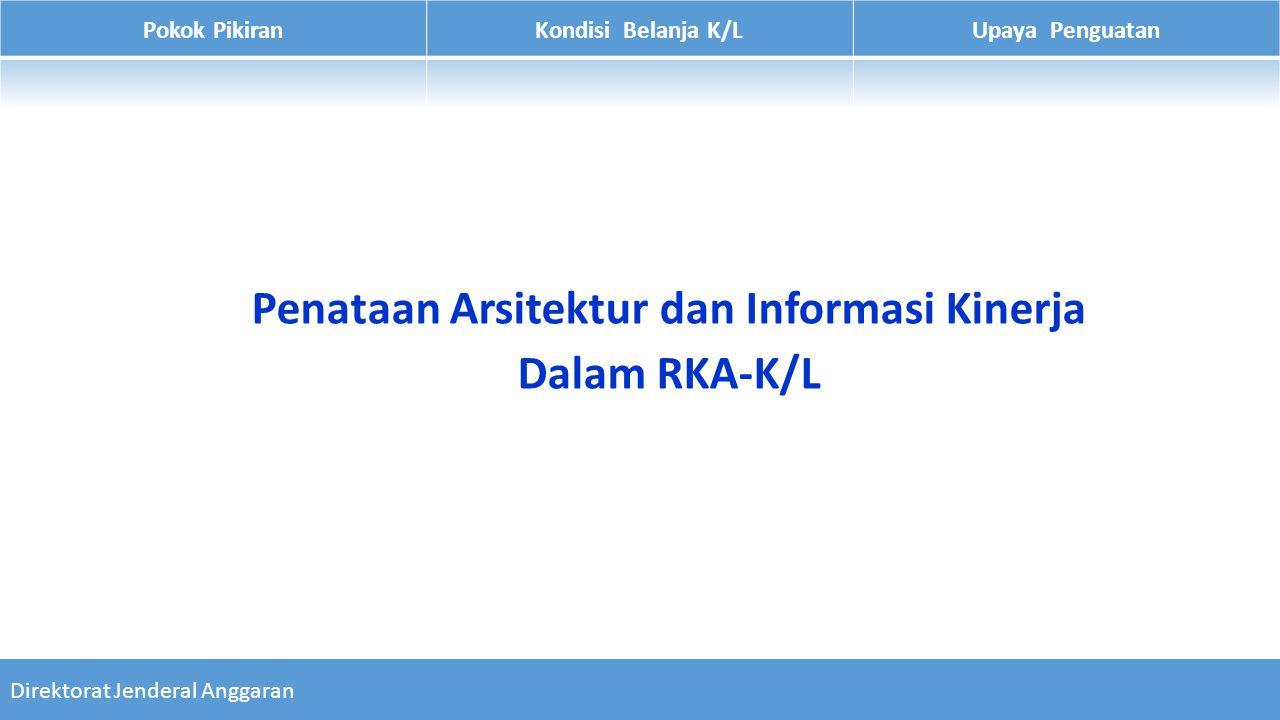 Penataan Arsitektur dan Informasi Kinerja Dalam RKA-K/L Direktorat Jenderal Anggaran