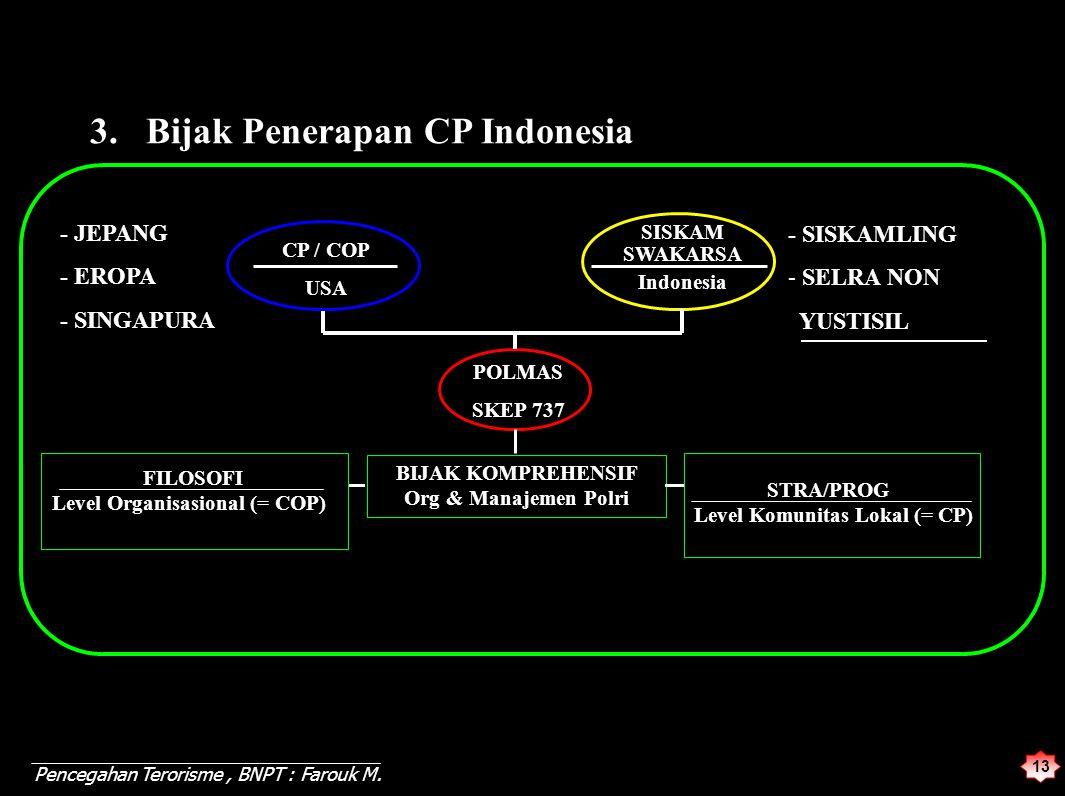 13 Pencegahan Terorisme, BNPT : Farouk M. 3. Bijak Penerapan CP Indonesia - JEPANG - EROPA - SINGAPURA SISKAM SWAKARSA Indonesia - SISKAMLING - SELRA
