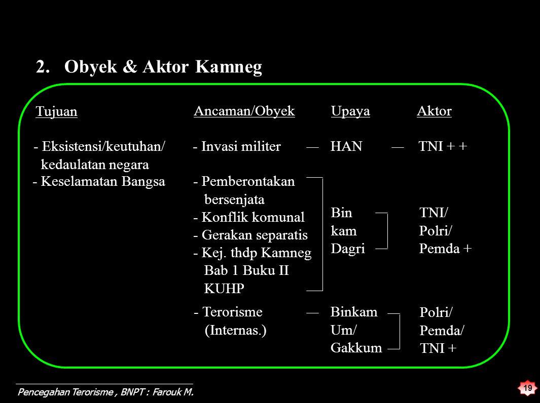 19 Pencegahan Terorisme, BNPT : Farouk M. 2. Obyek & Aktor Kamneg Tujuan Ancaman/ObyekUpaya Bin kam Dagri Binkam Um/ Gakkum Aktor TNI/ Polri/ Pemda +