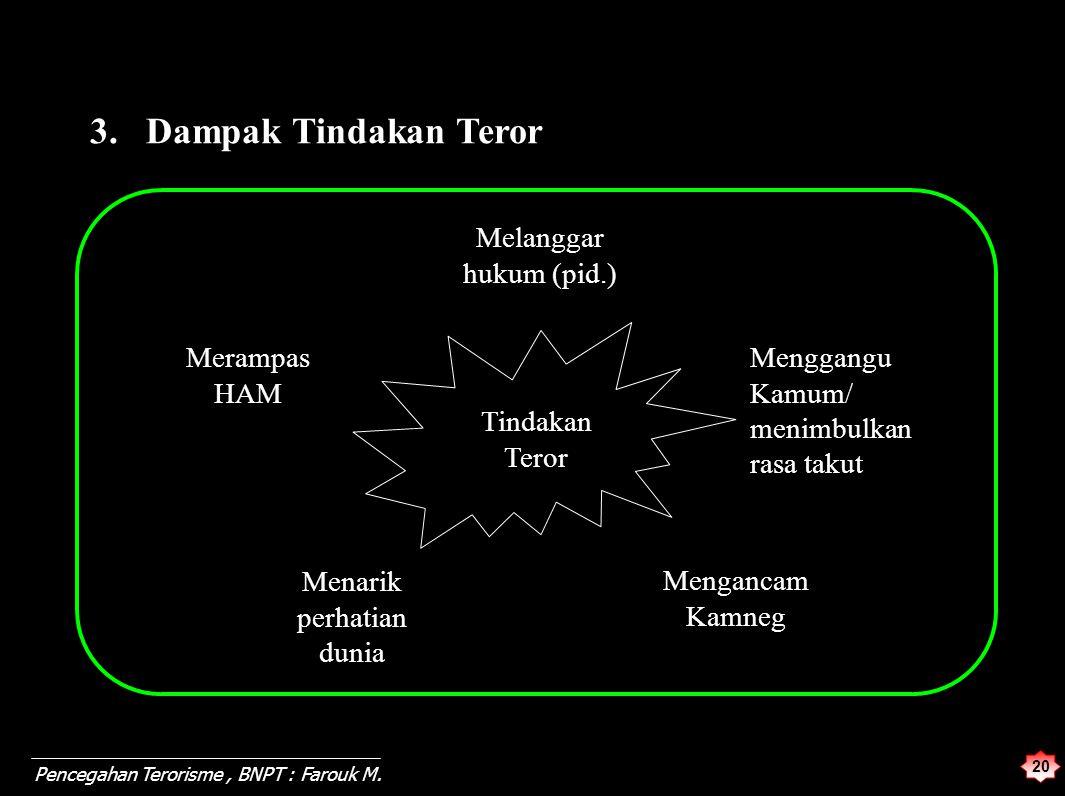 20 Pencegahan Terorisme, BNPT : Farouk M. 3. Dampak Tindakan Teror Merampas HAM Melanggar hukum (pid.) Menggangu Kamum/ menimbulkan rasa takut Menganc