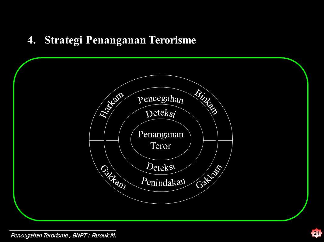 21 Pencegahan Terorisme, BNPT : Farouk M. 4. Strategi Penanganan Terorisme Penanganan Teror