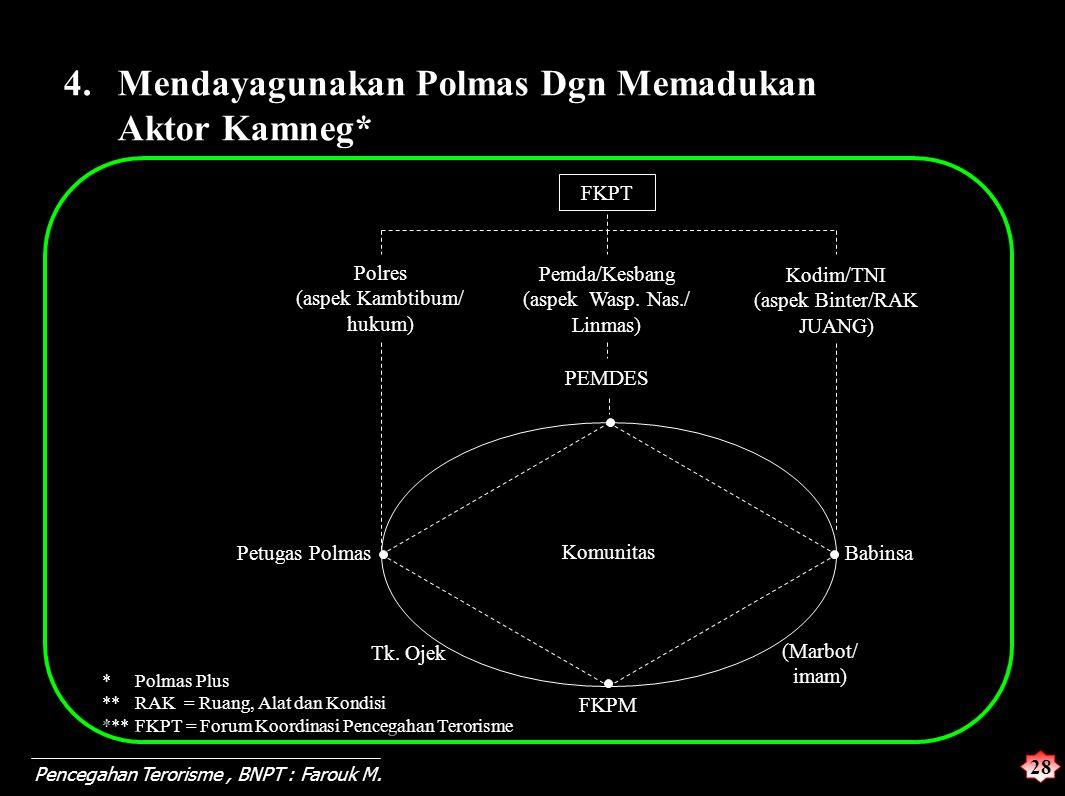 28 Pencegahan Terorisme, BNPT : Farouk M. 4.Mendayagunakan Polmas Dgn Memadukan Aktor Kamneg* Polres (aspek Kambtibum/ hukum) Pemda/Kesbang (aspek Was