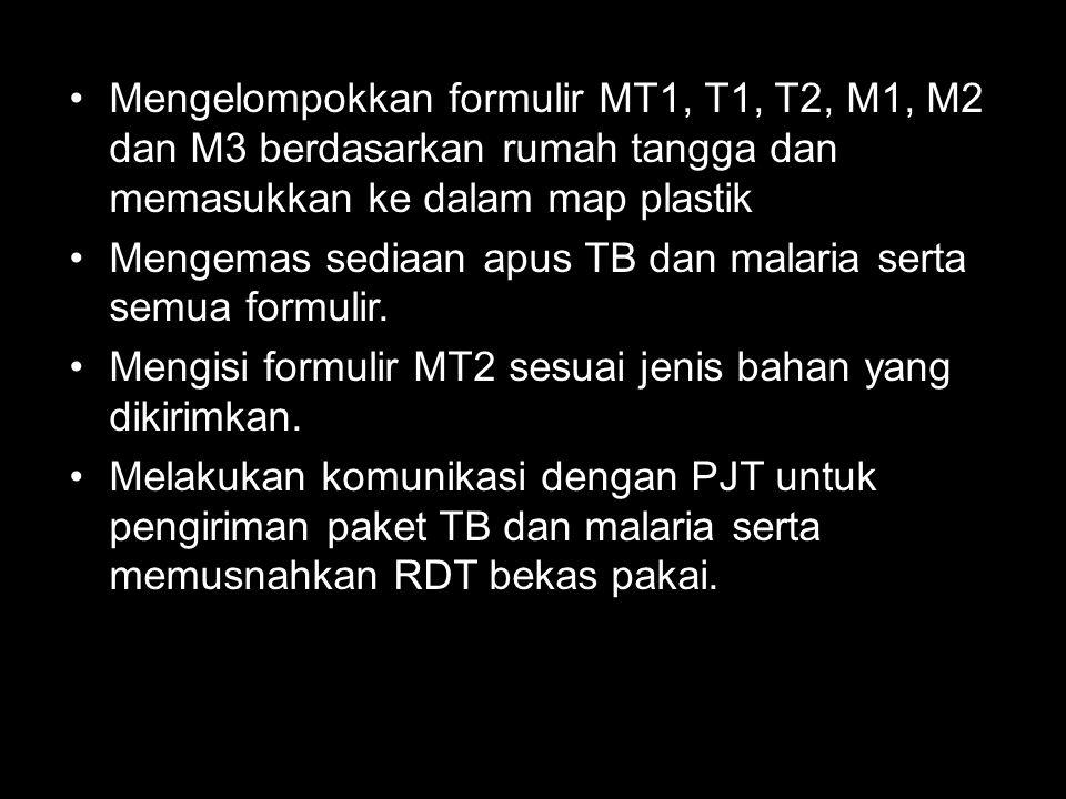 TAHAPAN SAMPEL DAHAK PENGUMPULAN DAHAK (FORMULIR T1) FIKSASI PEWARNAAN PEMBACAAN APUSAN FORMULIR T2
