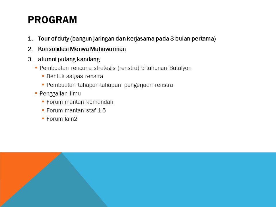 PROGRAM 1.Tour of duty (bangun jaringan dan kerjasama pada 3 bulan pertama) 2.Konsolidasi Menwa Mahawarman 3.alumni pulang kandang  Pembuatan rencana