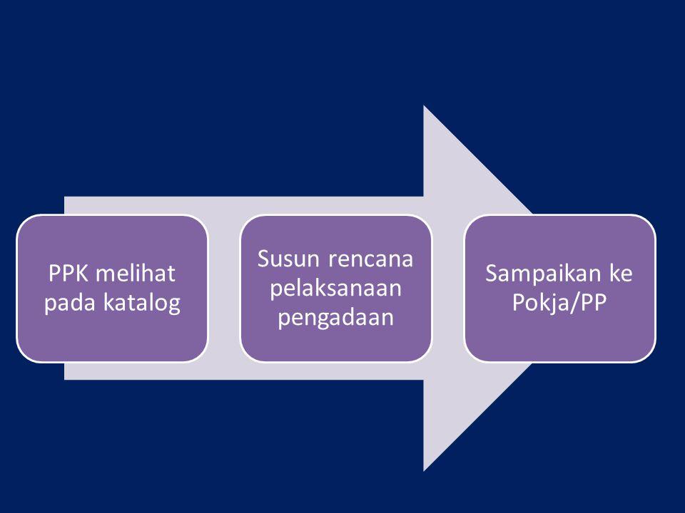 PPK melihat pada katalog Susun rencana pelaksanaan pengadaan Sampaikan ke Pokja/PP
