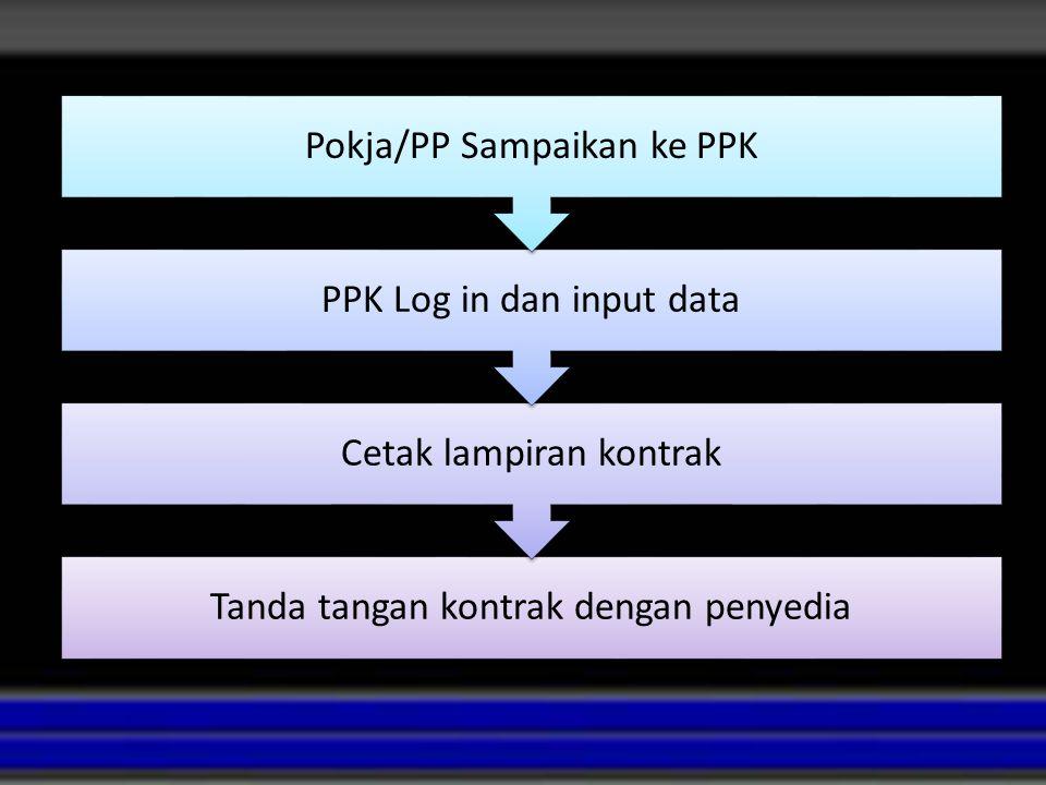 Tanda tangan kontrak dengan penyedia Cetak lampiran kontrak PPK Log in dan input data Pokja/PP Sampaikan ke PPK