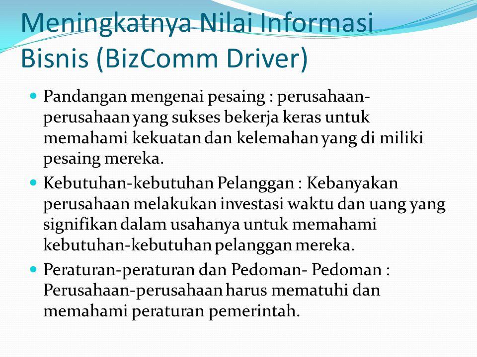 Meningkatnya Nilai Informasi Bisnis (BizComm Driver) Pandangan mengenai pesaing : perusahaan- perusahaan yang sukses bekerja keras untuk memahami kekuatan dan kelemahan yang di miliki pesaing mereka.