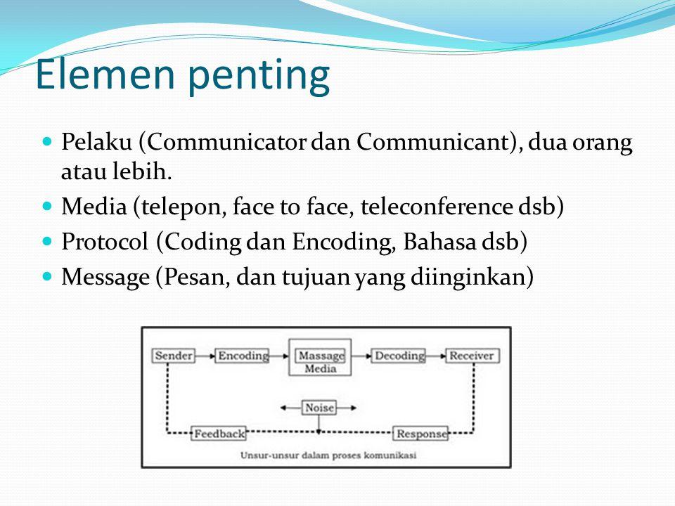 Elemen penting Pelaku (Communicator dan Communicant), dua orang atau lebih. Media (telepon, face to face, teleconference dsb) Protocol (Coding dan Enc