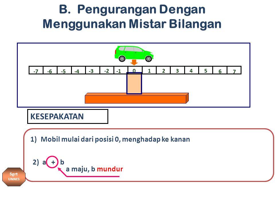 B. Pengurangan Dengan Menggunakan Mistar Bilangan KESEPAKATAN 1)Mobil mulai dari posisi 0, menghadap ke kanan 0 -7 12345 6 7 -6-5-4 -3 -2 Sgrt UNNES 2