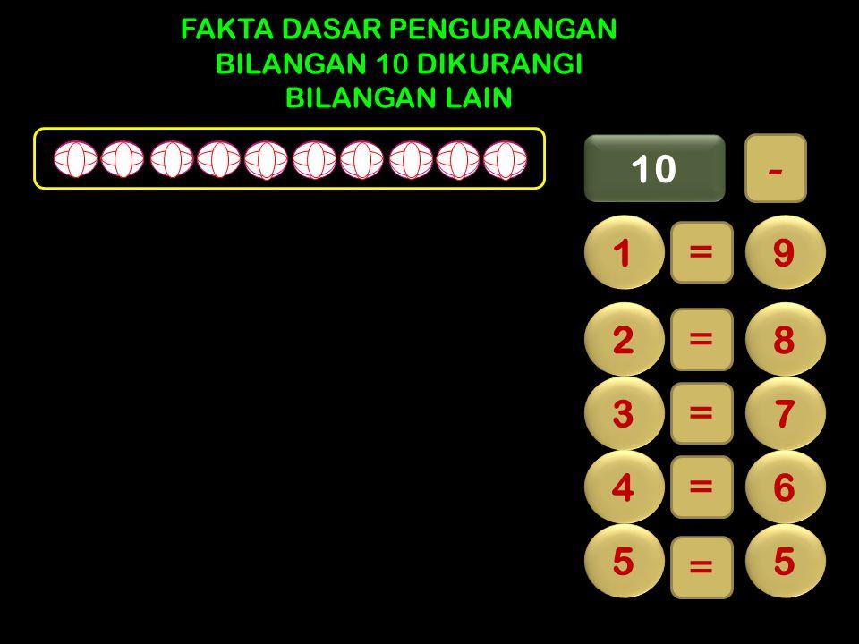 FAKTA DASAR PENGURANGAN BILANGAN 10 DIKURANGI BILANGAN LAIN 10 1 1 9 9 = 2 2 8 8 3 3 7 7 4 4 6 6 5 5 5 5 - = = = =