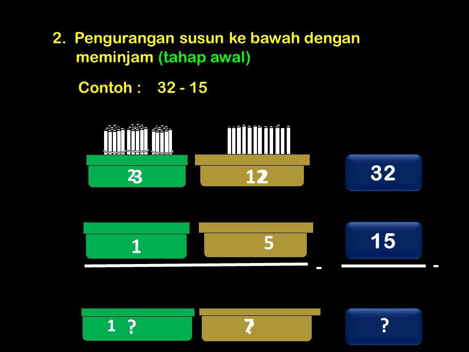 3 2. Pengurangan susun ke bawah dengan meminjam (tahap awal) Contoh : 32 - 15 1 5 ? 32 15 - - ? ? 7 23 2 12 1