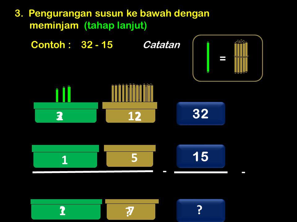 3. Pengurangan susun ke bawah dengan meminjam (tahap lanjut) Contoh : 32 - 15 2 2 ? 32 15 - ? ? 5 3 Catatan = 1 12 1 - 717