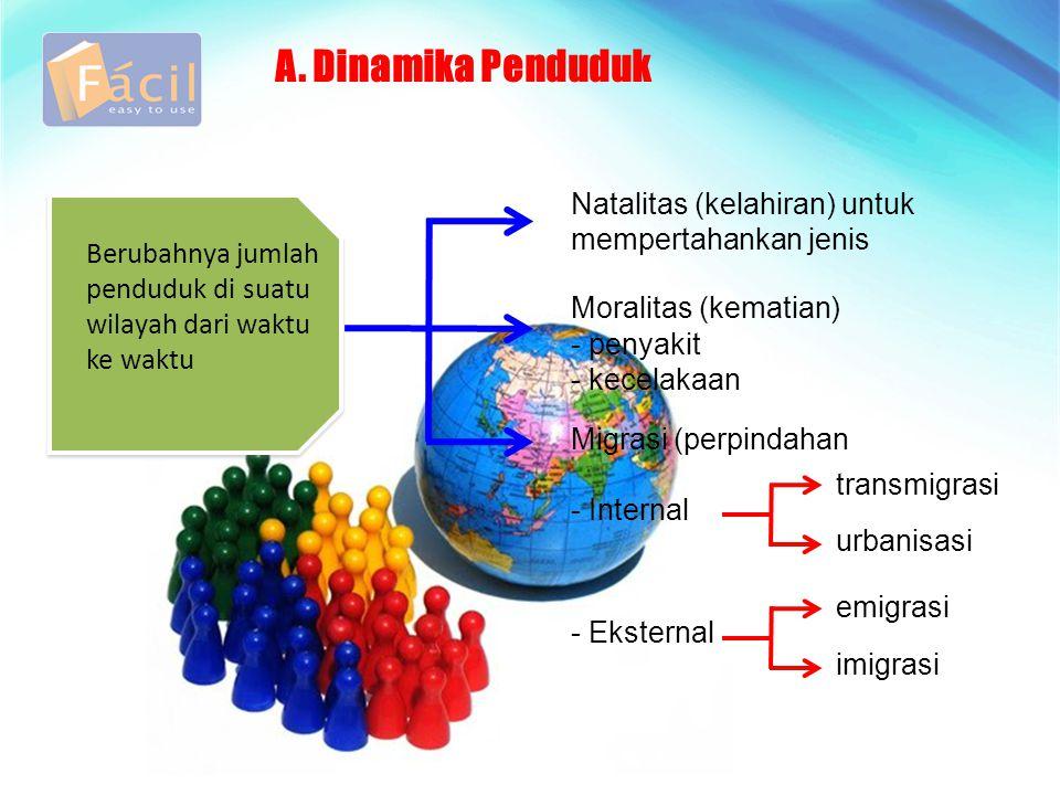 A. Dinamika Penduduk emigrasi imigrasi Berubahnya jumlah penduduk di suatu wilayah dari waktu ke waktu Natalitas (kelahiran) untuk mempertahankan jeni