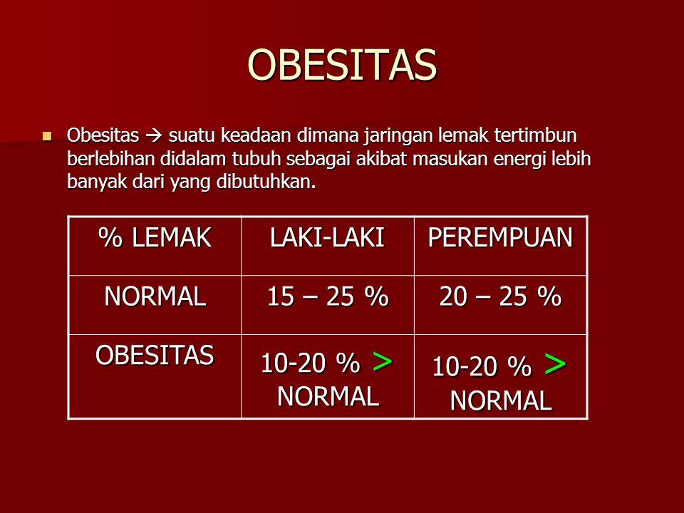 OBESITAS Obesitas  suatu keadaan dimana jaringan lemak tertimbun berlebihan didalam tubuh sebagai akibat masukan energi lebih banyak dari yang dibutu