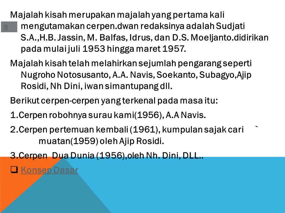 Majalah kisah merupakan majalah yang pertama kali mengutamakan cerpen.dwan redaksinya adalah Sudjati S.A.,H.B. Jassin, M. Balfas, Idrus, dan D.S. Moel