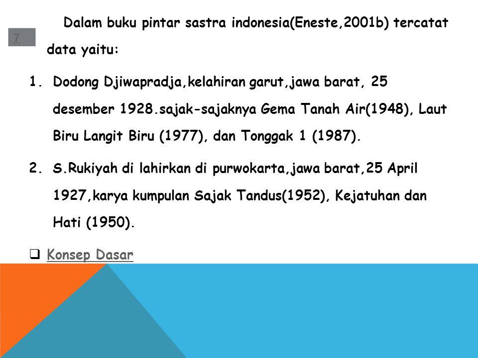 Dalam buku pintar sastra indonesia(Eneste,2001b) tercatat data yaitu: 1.Dodong Djiwapradja,kelahiran garut,jawa barat, 25 desember 1928.sajak-sajaknya