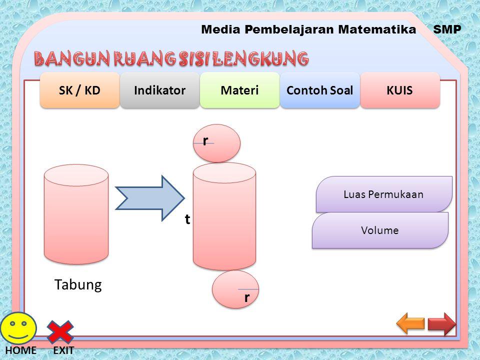 Media Pembelajaran MatematikaSMP SK / KD Indikator Materi KUIS Contoh Soal EXITHOME r r t r r 2r2r t Sisi atas Luas =  r 2 Sisi alas Luas =  r 2 Luas sisi tegak = 2  r t Luas tabung = L.