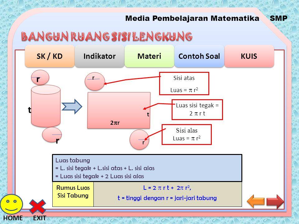 Media Pembelajaran MatematikaSMP SK / KD Indikator Materi KUIS Contoh Soal EXITHOME r r t r r 2r2r t Sisi atas Luas =  r 2 Sisi alas Luas =  r 2 L