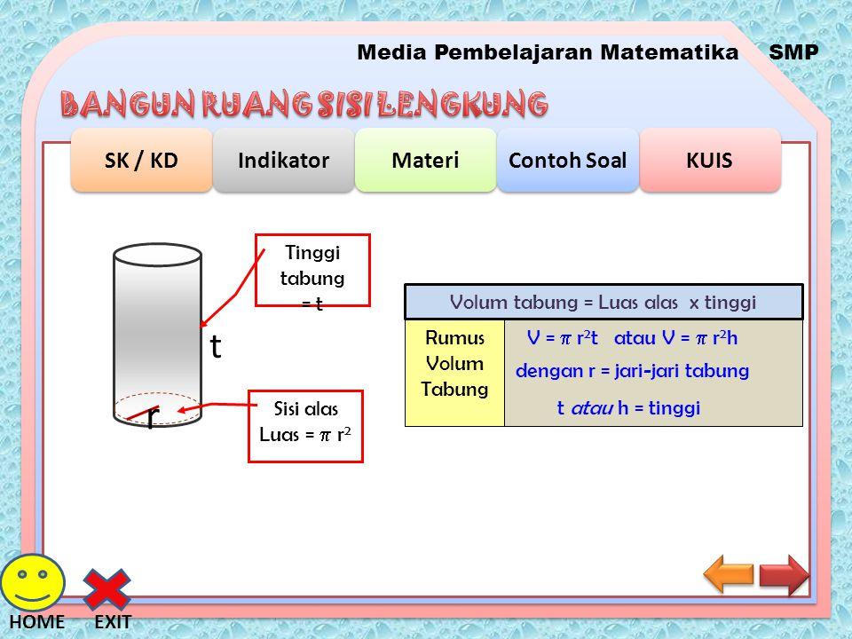Media Pembelajaran MatematikaSMP SK / KD Indikator Materi KUIS Contoh Soal EXITHOME t r Sisi alas Luas =  r 2 Tinggi tabung = t Volum tabung = Luas a