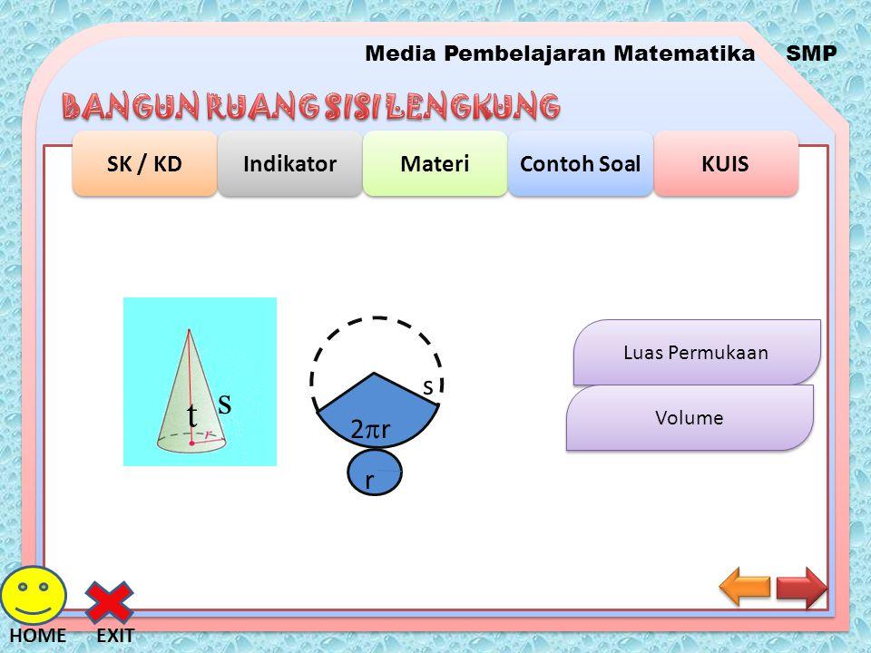 Media Pembelajaran MatematikaSMP SK / KD Indikator Materi KUIS Contoh Soal EXITHOME Luas seluruh sisi kerucut L = luas alas + luas selimut =  r 2 +  rs =  r ( r + s ) Catatan : L =  r s +  r 2, dengan r = jari-jari kerucut dan s = panjang garis pelukis Luas Sisi Kerucut